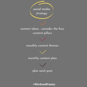 a flow chart diagram to plan your social media content